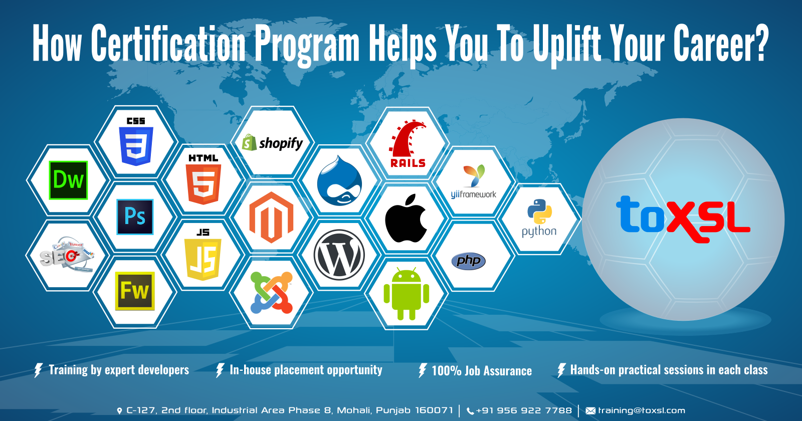 How Certification Program Helps You To Uplift Your Career?