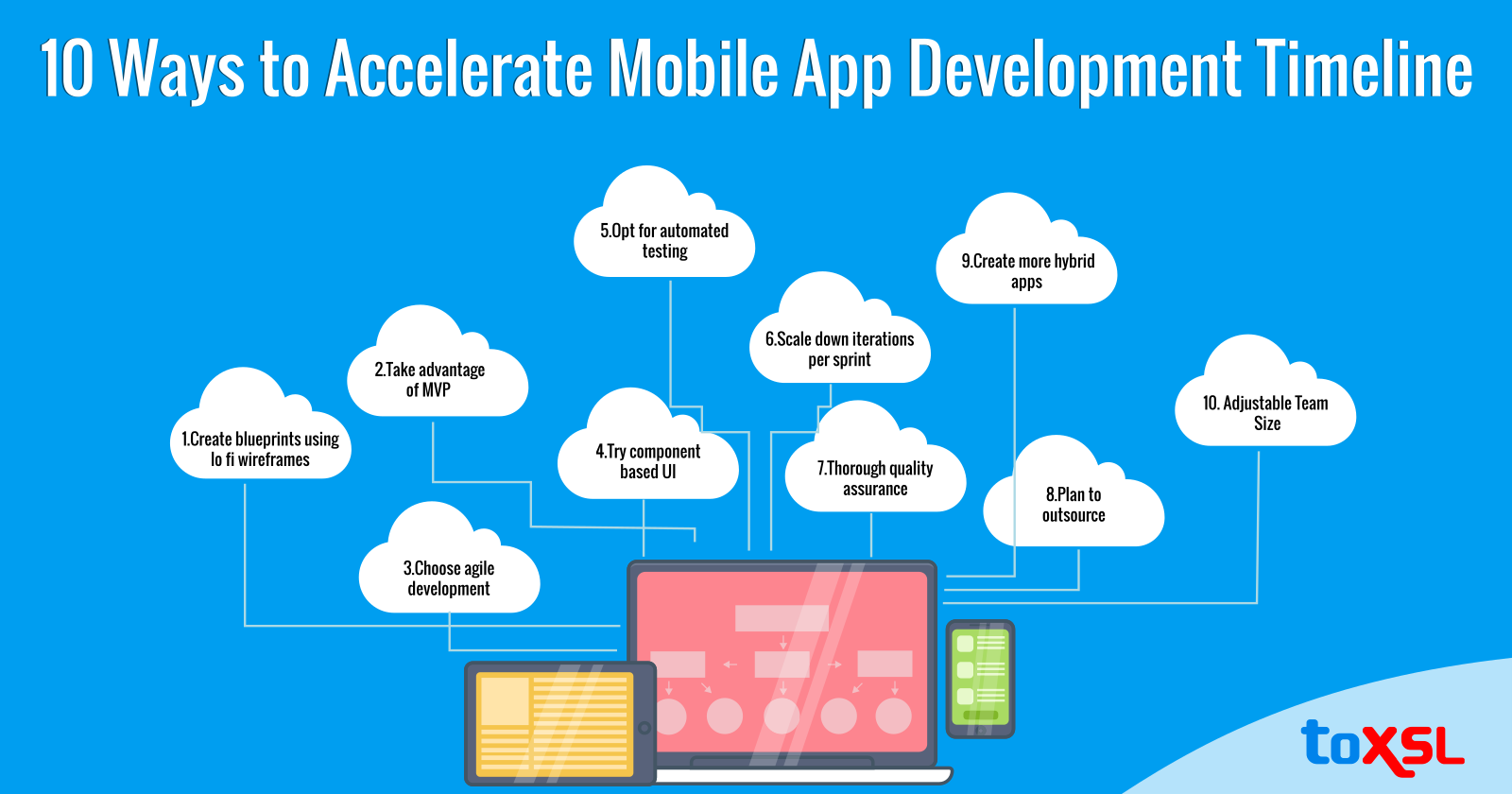 10 Ways to Accelerate Mobile App Development Timeline