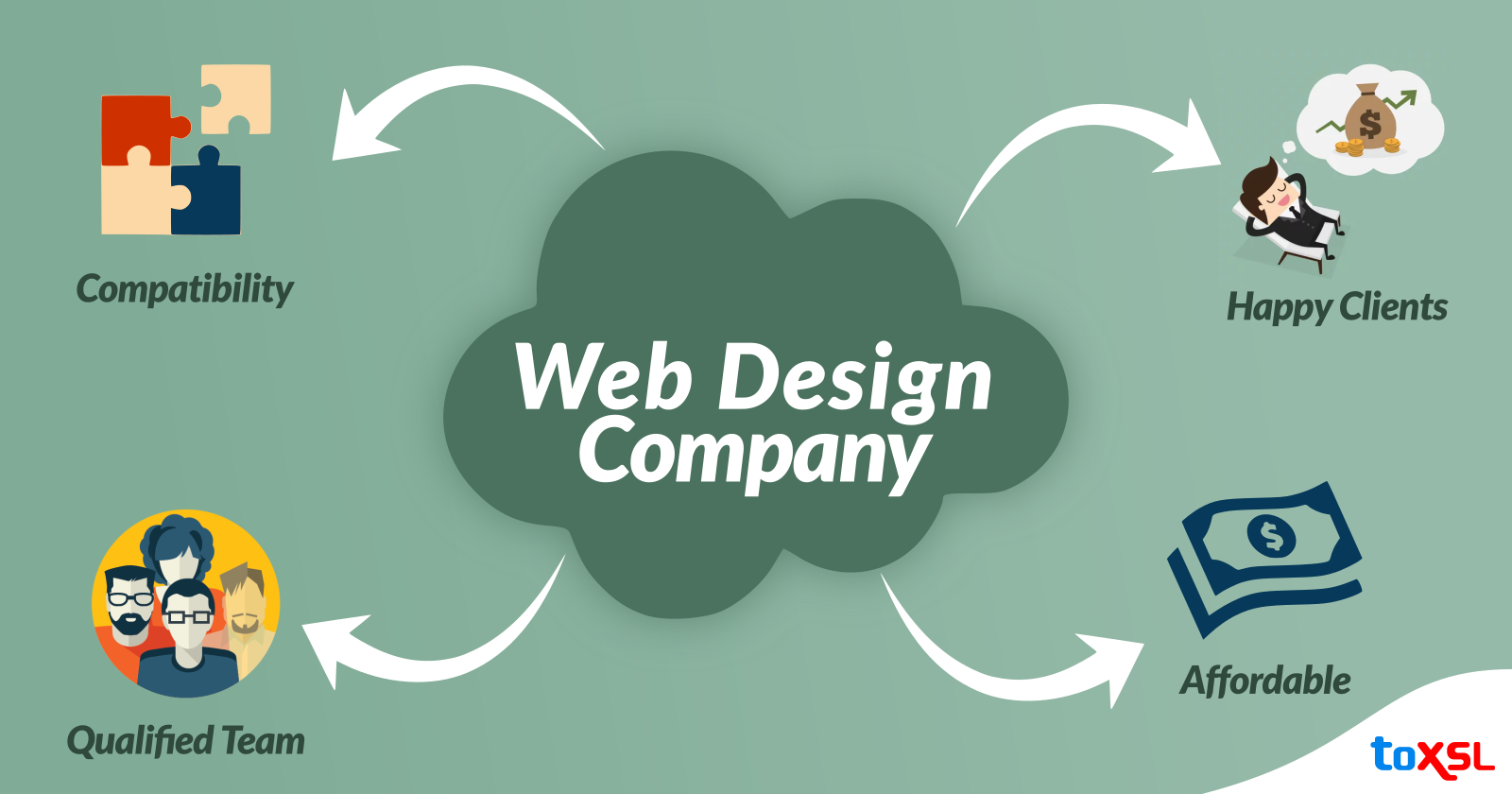 Industry Standards to Consider Before Hiring Web Design Company