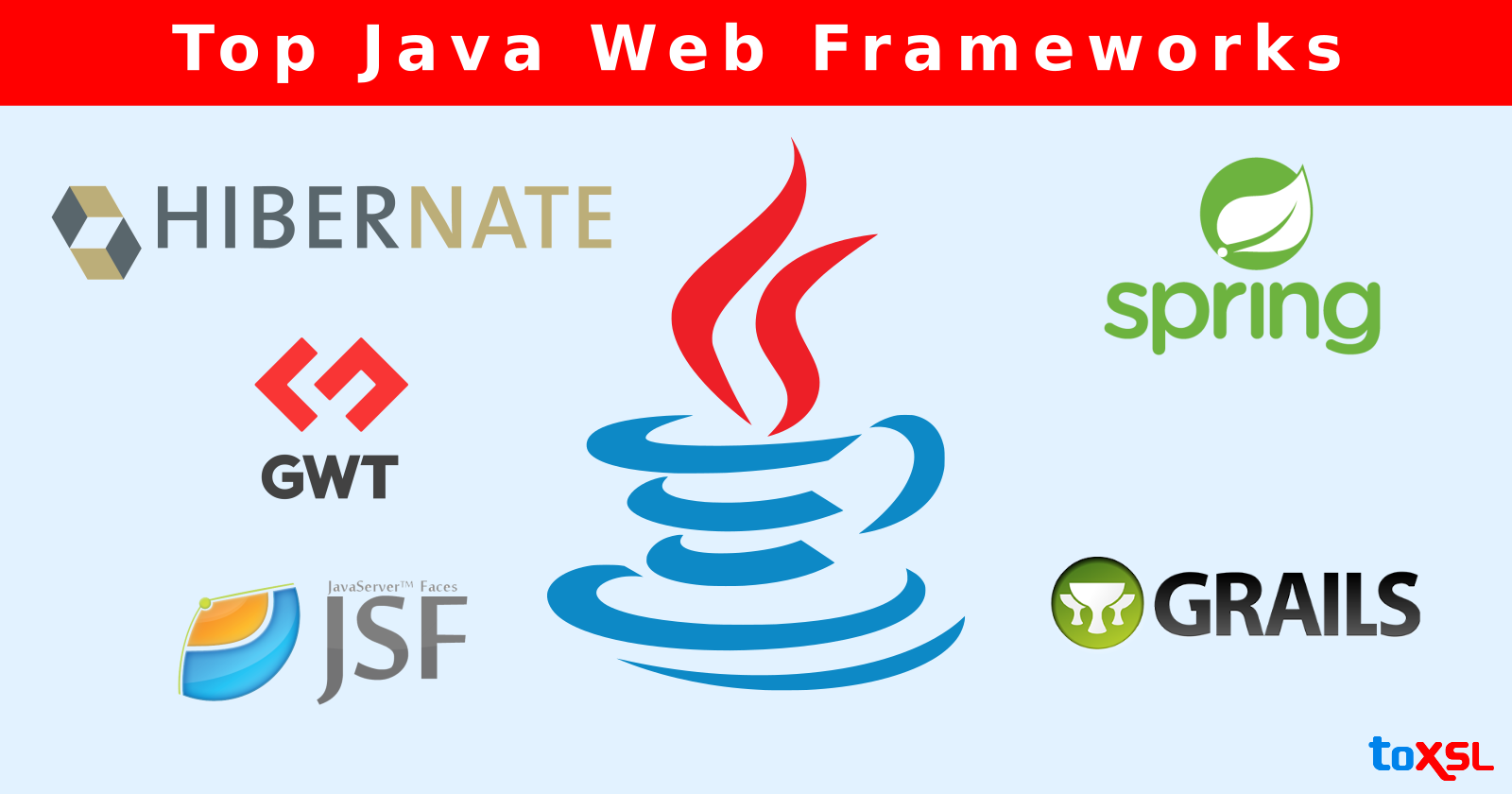 Top Java Web Frameworks for 2018
