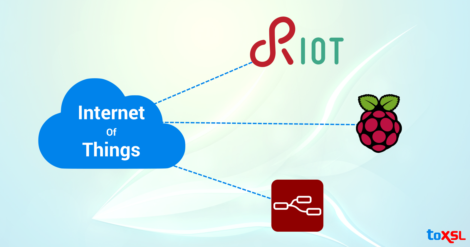 Reliable Open Source Platforms for IoT